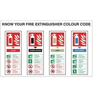 Know-Your-Extinguisher-Sign1